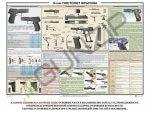 Плакат учебный Пистолет Ярыгина 1 лист